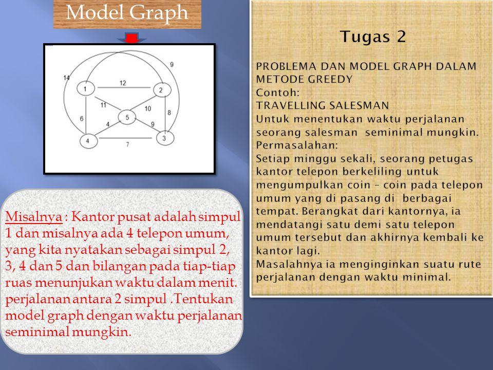Model Graph Misalnya : Kantor pusat adalah simpul 1 dan misalnya ada 4 telepon umum, yang kita nyatakan sebagai simpul 2, 3, 4 dan 5 dan bilangan pada