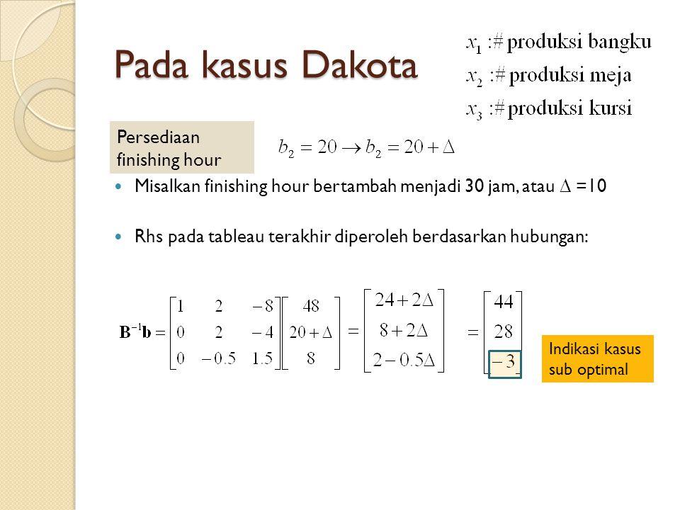 Pada kasus Dakota Misalkan finishing hour bertambah menjadi 30 jam, atau ∆ =10 Persediaan finishing hour Rhs pada tableau terakhir diperoleh berdasarkan hubungan: Indikasi kasus sub optimal