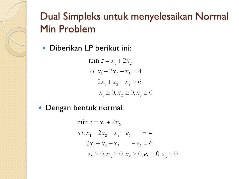 Dual Simpleks untuk menyelesaikan Normal Min Problem Diberikan LP berikut ini: Dengan bentuk normal:
