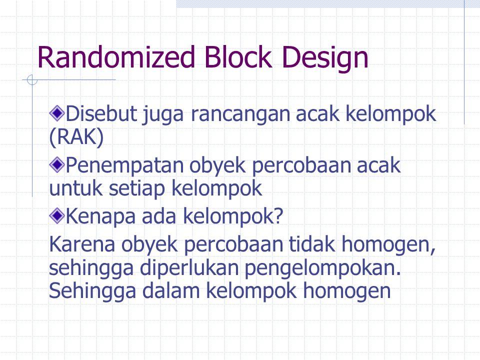 Randomized Block Design Disebut juga rancangan acak kelompok (RAK) Penempatan obyek percobaan acak untuk setiap kelompok Kenapa ada kelompok? Karena o
