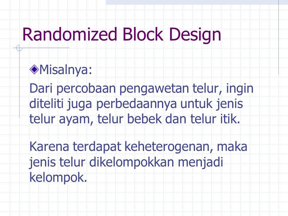 Randomized Block Design Misalnya: Dari percobaan pengawetan telur, ingin diteliti juga perbedaannya untuk jenis telur ayam, telur bebek dan telur itik