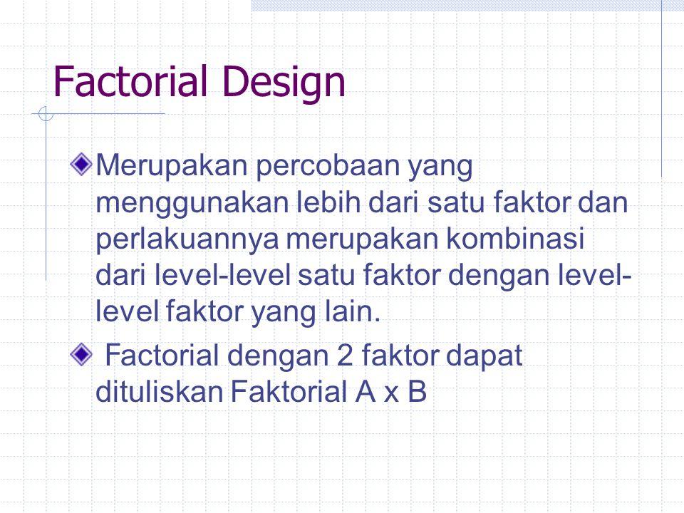 Factorial Design Merupakan percobaan yang menggunakan lebih dari satu faktor dan perlakuannya merupakan kombinasi dari level-level satu faktor dengan