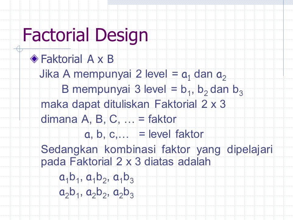 Factorial Design Faktorial A x B Jika A mempunyai 2 level = a 1 dan a 2 B mempunyai 3 level = b 1, b 2 dan b 3 maka dapat dituliskan Faktorial 2 x 3 d