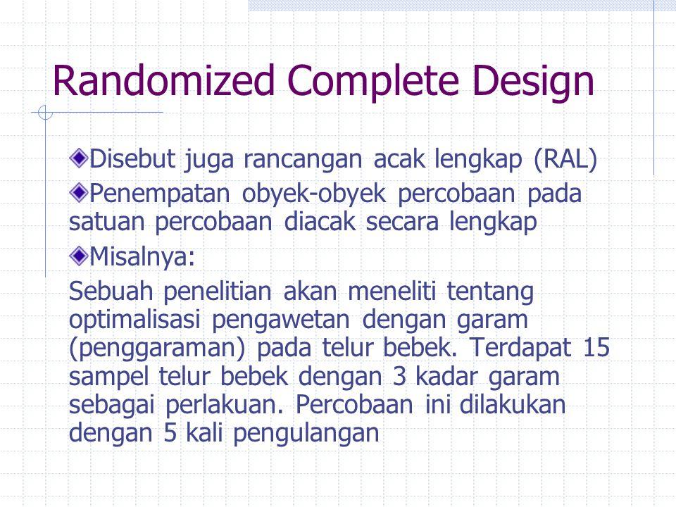 Randomized Complete Design Disebut juga rancangan acak lengkap (RAL) Penempatan obyek-obyek percobaan pada satuan percobaan diacak secara lengkap Misa