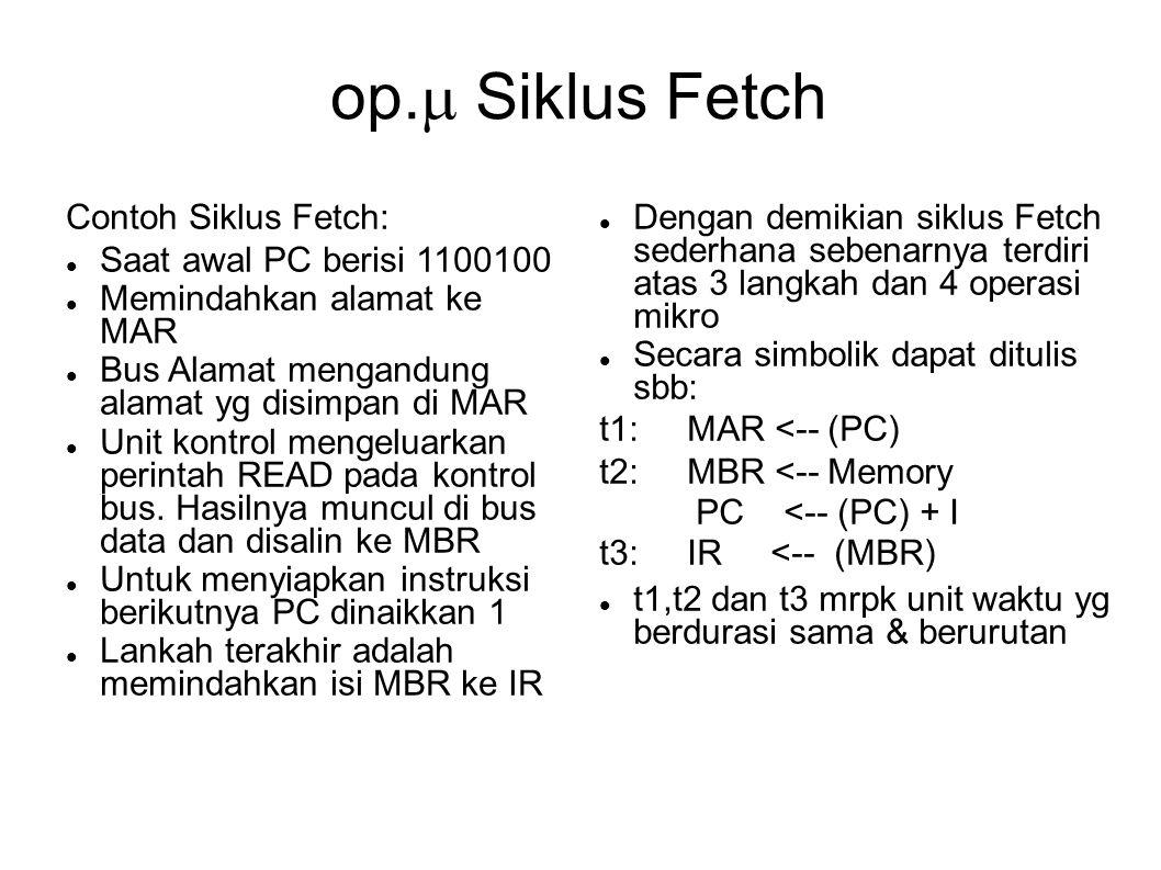 op.  Siklus Fetch Contoh Siklus Fetch: Saat awal PC berisi 1100100 Memindahkan alamat ke MAR Bus Alamat mengandung alamat yg disimpan di MAR Unit kon
