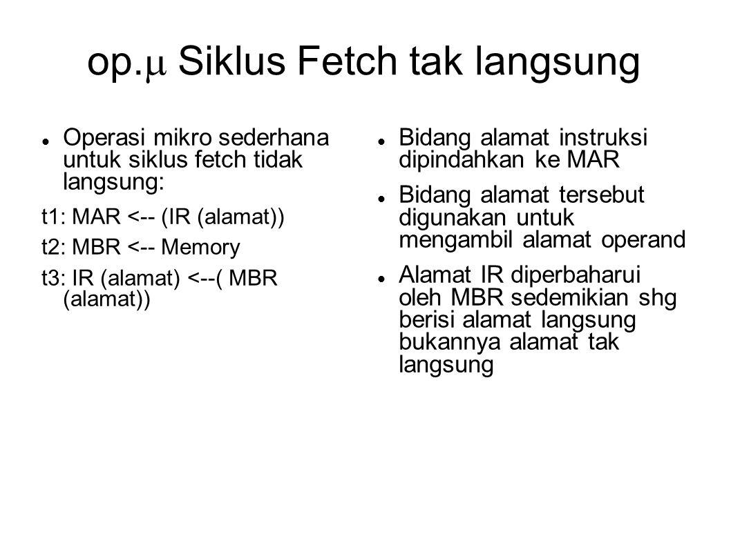 op.  Siklus Fetch tak langsung Operasi mikro sederhana untuk siklus fetch tidak langsung: t1: MAR <-- (IR (alamat)) t2: MBR <-- Memory t3: IR (alama