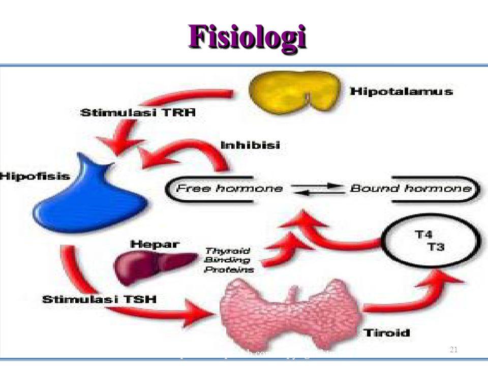 Fisiologi Sumber: http://www.apcweb.com/copyright.html 21