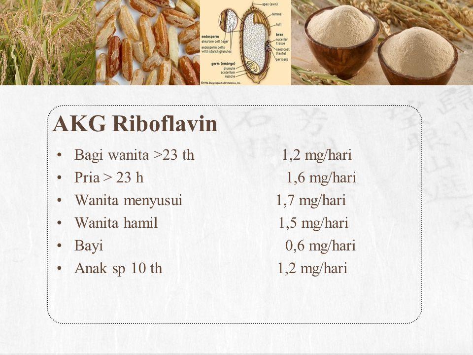 AKG Riboflavin Bagi wanita >23 th 1,2 mg/hari Pria > 23 h 1,6 mg/hari Wanita menyusui 1,7 mg/hari Wanita hamil 1,5 mg/hari Bayi 0,6 mg/hari Anak sp 10