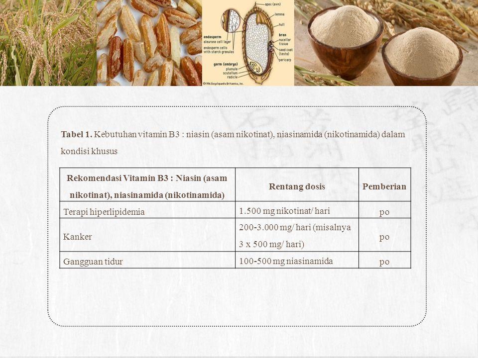 Rekomendasi Vitamin B3 : Niasin (asam nikotinat), niasinamida (nikotinamida) Rentang dosisPemberian Terapi hiperlipidemia 1.500 mg nikotinat/ hari po