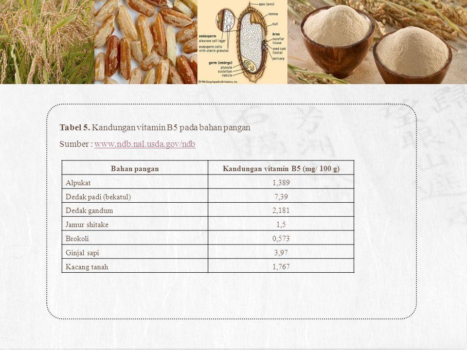 Bahan panganKandungan vitamin B5 (mg/ 100 g) Alpukat1,389 Dedak padi (bekatul)7,39 Dedak gandum2,181 Jamur shitake1,5 Brokoli0,573 Ginjal sapi3,97 Kac