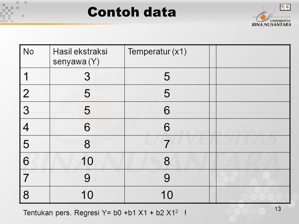 13 Contoh data NoHasil ekstraksi senyawa (Y) Temperatur (x1) 135 255 356 466 587 6108 799 8 Tentukan pers.