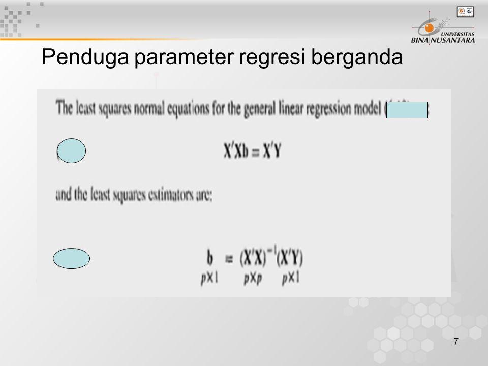 8 Data hasil pengamatan sebagai berikut: X1 X2 Y 1 2 4 2 2 6 2 3 8 3 1 5 3 2 7 3 3 10 4 4 12
