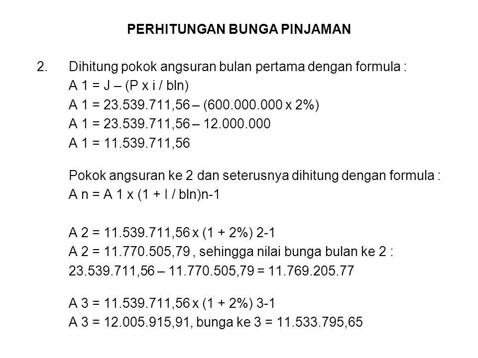PERHITUNGAN BUNGA PINJAMAN 2.Dihitung pokok angsuran bulan pertama dengan formula : A 1 = J – (P x i / bln) A 1 = 23.539.711,56 – (600.000.000 x 2%) A