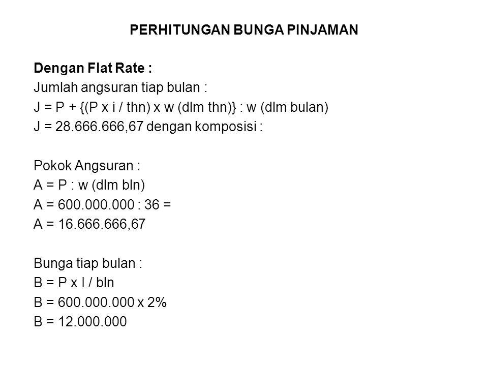 PERHITUNGAN BUNGA PINJAMAN Dengan Flat Rate : Jumlah angsuran tiap bulan : J = P + {(P x i / thn) x w (dlm thn)} : w (dlm bulan) J = 28.666.666,67 den