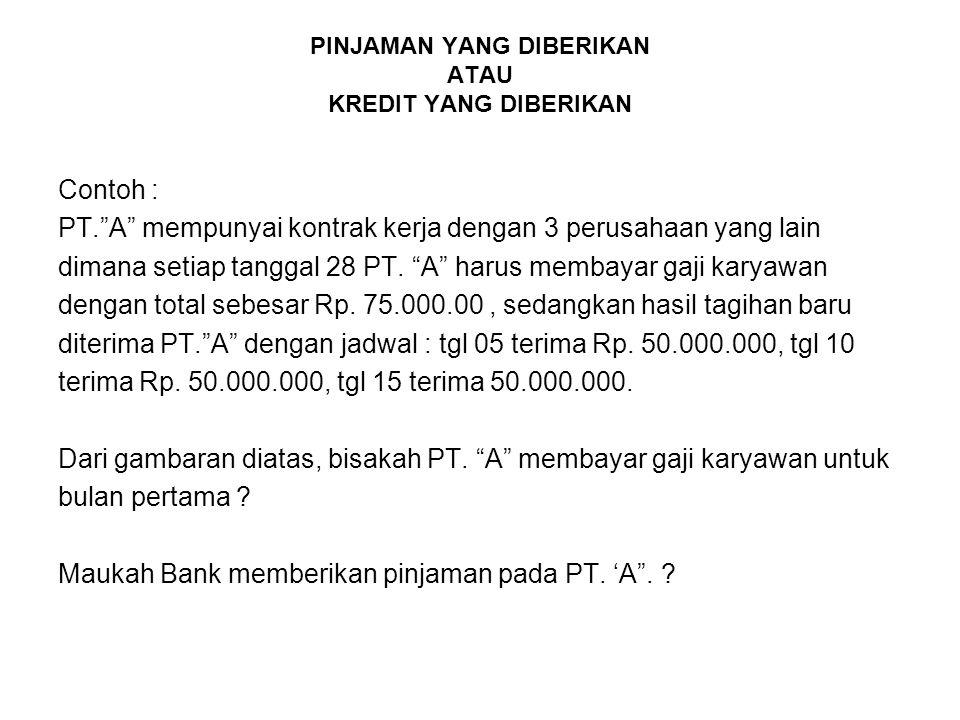 ILUSTRASI ANALISA (SECARA SEDERHANA) Plafond : 75,000,000 TGLKeteranganDebetKreditSaldo 28/03/11Bayar Gaji (pinjam Bank) 75,000,000 05/4/11Pembayaran dr Client 50,000,000 25,000,000 10/04/11Pembayaran dr Client 50,000,000 (25,000,000) 15/04/11Pembayaran dr Client 50,000,000 (75,000,000) 28/04/11Bayar Gaji 75,000,000 - - 05/05/11Pembayaran dr Client 50,000,000 (50,000,000) 10/05/11Pembayaran dr Client 50,000,000 (100,000,000) 15/05/11Pembayaran dr Client 50,000,000 (150,000,000) 28/05/11Bayar Gaji 75,000,000 (75,000,000) 05/06/11Pembayaran dr Client 50,000,000 (125,000,000) 10/06/11Pembayaran dr Client 50,000,000 (175,000,000) 15/06/11Pembayaran dr Client 50,000,000 (225,000,000) 28/06/11Bayar Gaji 75,000,000 (150,000,000)