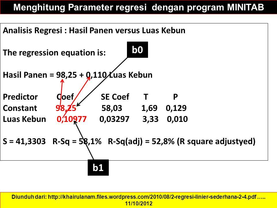Menghitung Parameter regresi dengan program MINITAB Diunduh dari: http://khairulanam.files.wordpress.com/2010/08/2-regresi-linier-sederhana-2-4.pdf …..