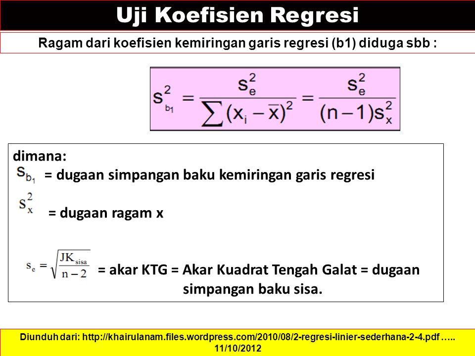 Uji Koefisien Regresi Ragam dari koefisien kemiringan garis regresi (b1) diduga sbb : Diunduh dari: http://khairulanam.files.wordpress.com/2010/08/2-regresi-linier-sederhana-2-4.pdf …..