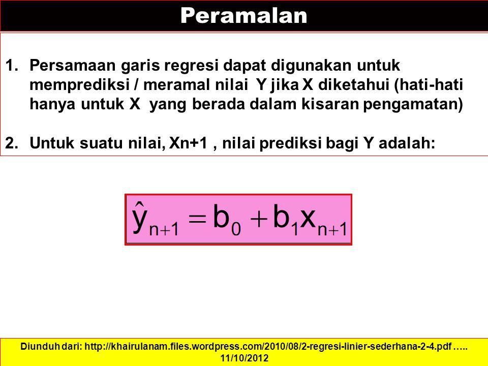 Peramalan 1.Persamaan garis regresi dapat digunakan untuk memprediksi / meramal nilai Y jika X diketahui (hati-hati hanya untuk X yang berada dalam kisaran pengamatan) 2.Untuk suatu nilai, Xn+1, nilai prediksi bagi Y adalah: Diunduh dari: http://khairulanam.files.wordpress.com/2010/08/2-regresi-linier-sederhana-2-4.pdf …..