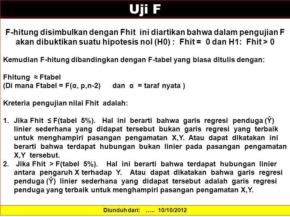 Uji F F-hitung disimbulkan dengan Fhit ini diartikan bahwa dalam pengujian F akan dibuktikan suatu hipotesis nol (H0) : Fhit = 0 dan H1: Fhit > 0 Kemudian F-hitung dibandingkan dengan F-tabel yang biasa ditulis dengan: Fhitung ≈ Ftabel (Di mana Ftabel = F(α, p,n-2) dan α = taraf nyata ) Kreteria pengujian nilai Fhit adalah: 1.Jika Fhit ≤ F(tabel 5%).