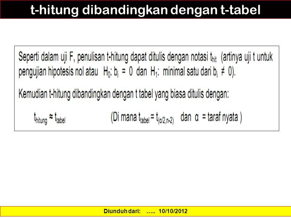 t-hitung dibandingkan dengan t-tabel Diunduh dari: ….. 10/10/2012