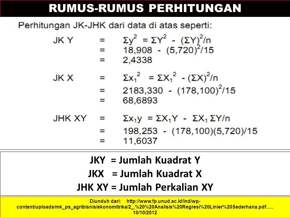 RUMUS-RUMUS PERHITUNGAN Diunduh dari: http://www.fp.unud.ac.id/ind/wp- content/uploads/mk_ps_agribisnis/ekonomitrika/2_.%20%20Analisis%20Regresi%20Linier%20Sederhana.pdf…..