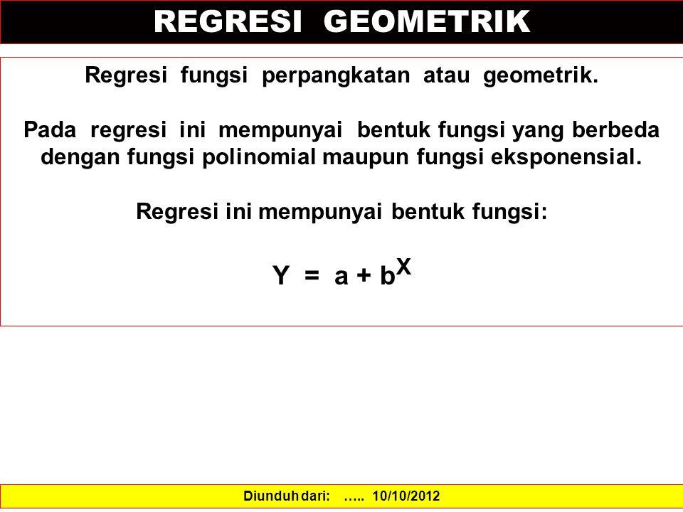 REGRESI GEOMETRIK Regresi fungsi perpangkatan atau geometrik.