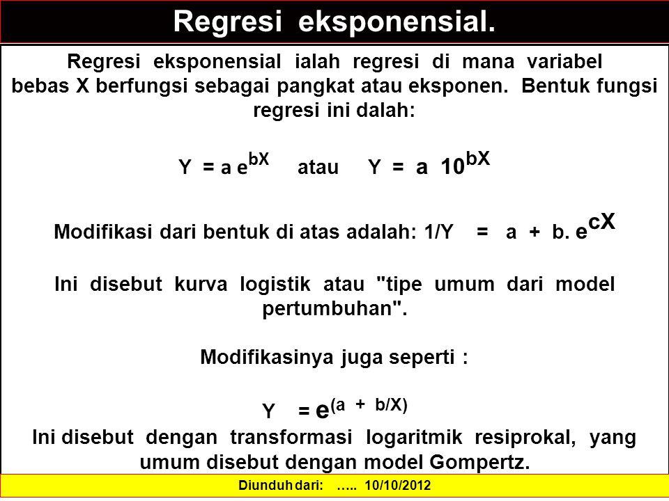 Regresi eksponensial.