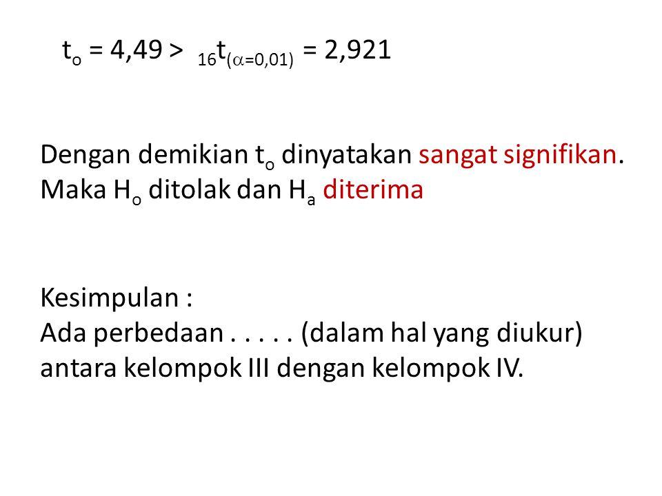 t o = 4,49 > 16 t (  =0,01) = 2,921 Dengan demikian t o dinyatakan sangat signifikan.