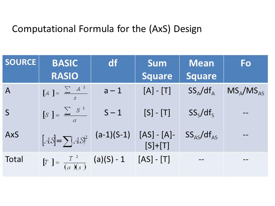 Uji F pada umumnya dilakukan uji F over all terlebih dahulu, dan jika hasilnya sangat signifikan atau signifikan baru dilakukan uji pasangan.
