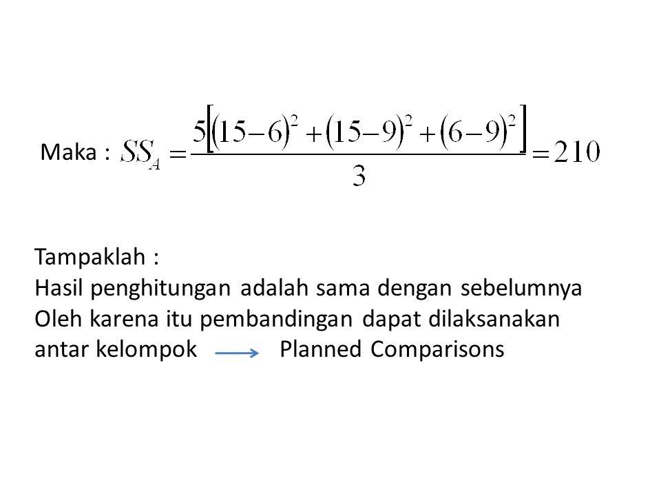 t o = -5,53 > 16 t (  =0,01) = 2,921 Dengan demikian t o dinyatakan sangat signifikan.