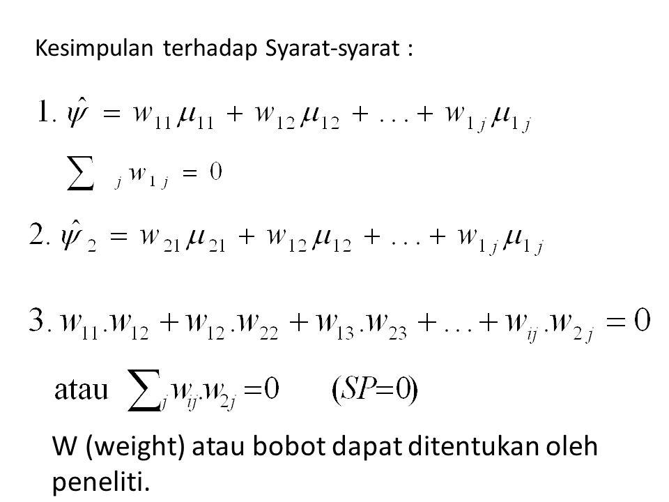 Contoh : Misalkan terdapat 4 kelompok, rata-rata nya adalah :5; 4; 10 dan 6, dengan jumlah subject = 5.