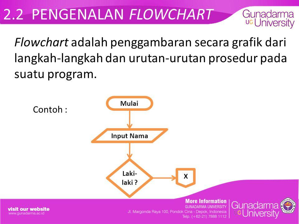 2.2 PENGENALAN FLOWCHART Flowchart adalah penggambaran secara grafik dari langkah-langkah dan urutan-urutan prosedur pada suatu program. Contoh : Mula