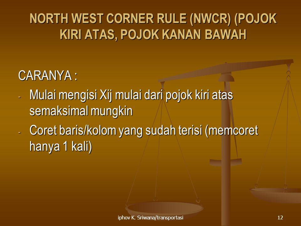 iphov K. Sriwana/transportasi12 NORTH WEST CORNER RULE (NWCR) (POJOK KIRI ATAS, POJOK KANAN BAWAH CARANYA : - Mulai mengisi Xij mulai dari pojok kiri