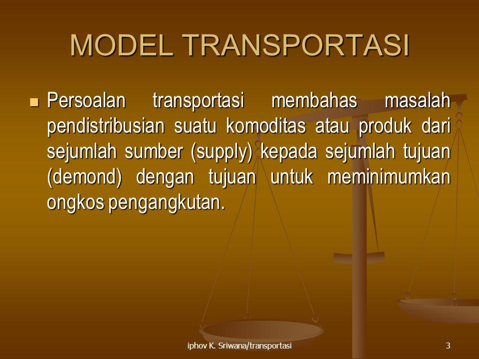 iphov K. Sriwana/transportasi3 MODEL TRANSPORTASI Persoalan transportasi membahas masalah pendistribusian suatu komoditas atau produk dari sejumlah su