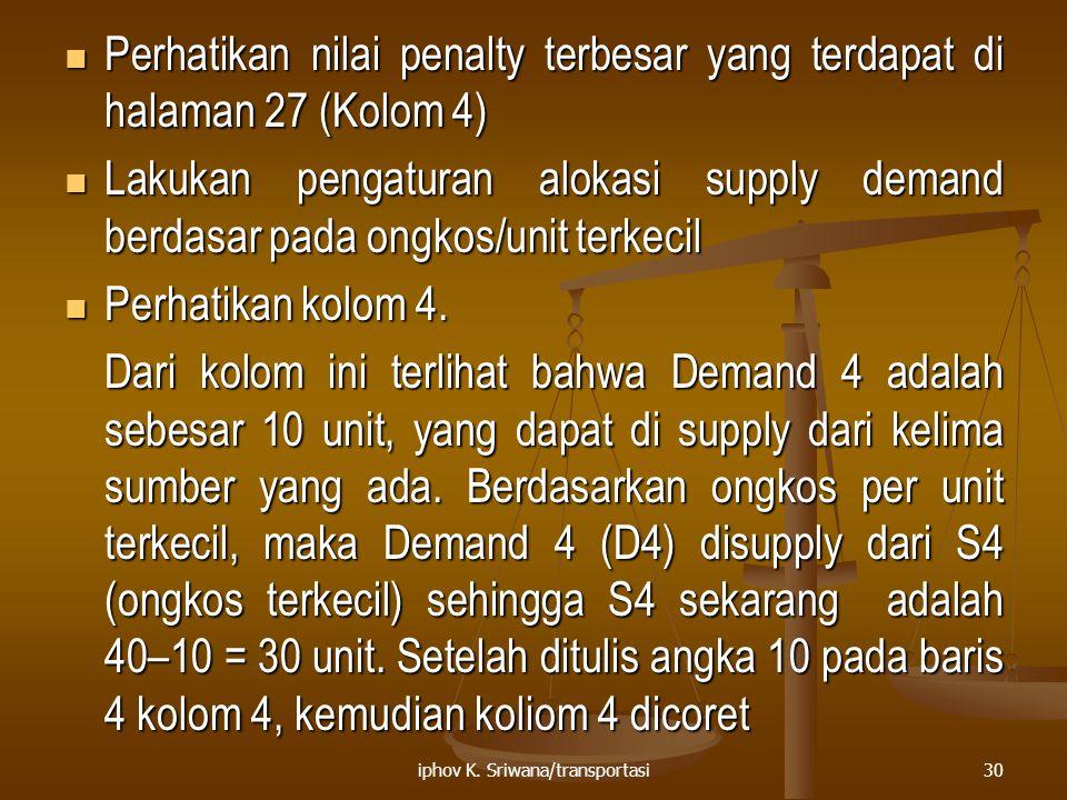 iphov K. Sriwana/transportasi30 Perhatikan nilai penalty terbesar yang terdapat di halaman 27 (Kolom 4) Perhatikan nilai penalty terbesar yang terdapa