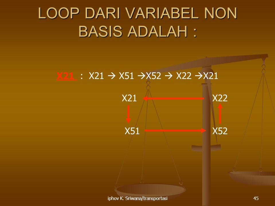iphov K. Sriwana/transportasi45 LOOP DARI VARIABEL NON BASIS ADALAH : X21 : X21  X51  X52  X22  X21 X21 X22 X51 X52