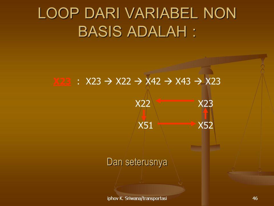 iphov K. Sriwana/transportasi46 LOOP DARI VARIABEL NON BASIS ADALAH : X23 : X23  X22  X42  X43  X23 X22 X23 X51 X52 Dan seterusnya