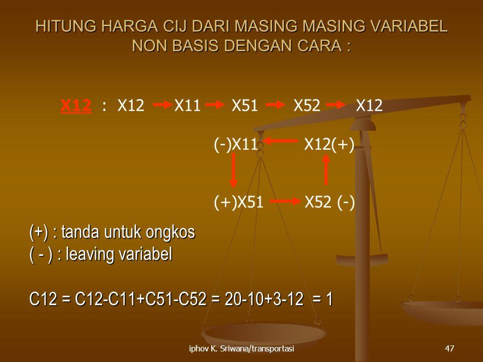 iphov K. Sriwana/transportasi47 HITUNG HARGA CIJ DARI MASING MASING VARIABEL NON BASIS DENGAN CARA : (+) : tanda untuk ongkos ( - ) : leaving variabel