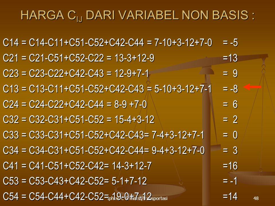 iphov K. Sriwana/transportasi48 HARGA C IJ DARI VARIABEL NON BASIS : C14 = C14-C11+C51-C52+C42-C44 = 7-10+3-12+7-0 = -5 C21 = C21-C51+C52-C22 = 13-3+1