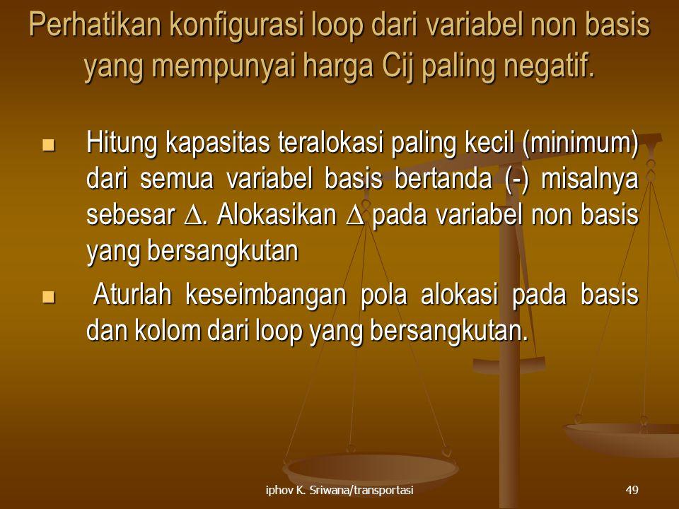 iphov K. Sriwana/transportasi49 Perhatikan konfigurasi loop dari variabel non basis yang mempunyai harga Cij paling negatif. Hitung kapasitas teraloka