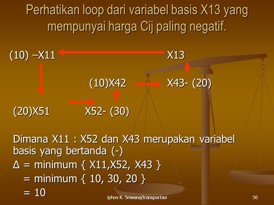 iphov K. Sriwana/transportasi50 Perhatikan loop dari variabel basis X13 yang mempunyai harga Cij paling negatif. (10) –X11X13 (10) –X11X13 (10)X42X43-