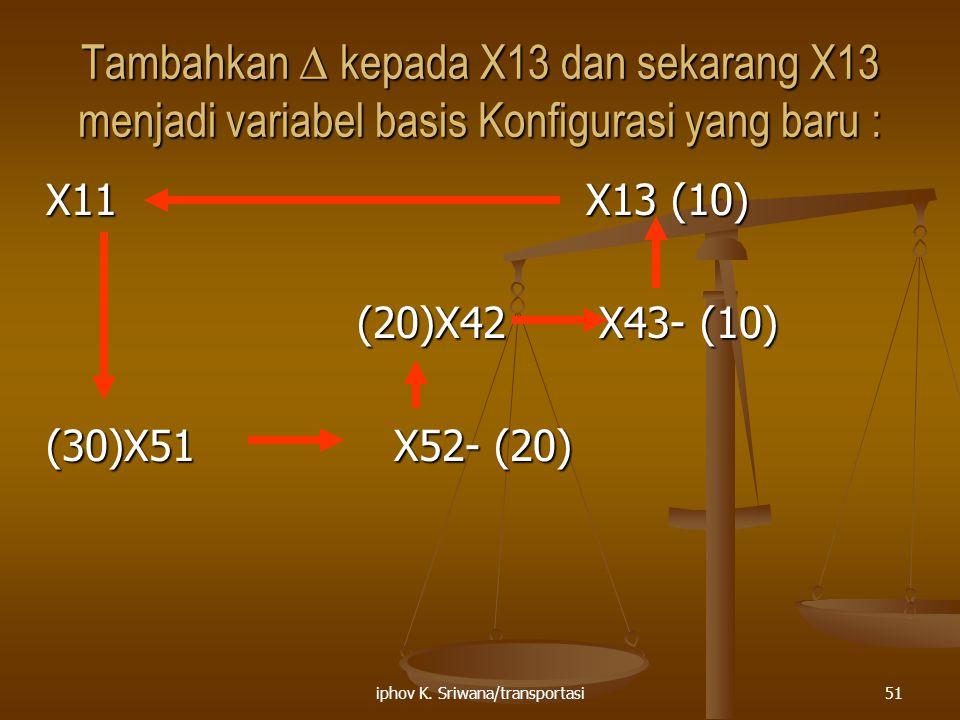iphov K. Sriwana/transportasi51 Tambahkan ∆ kepada X13 dan sekarang X13 menjadi variabel basis Konfigurasi yang baru : X11X13 (10) X11X13 (10) (20)X42