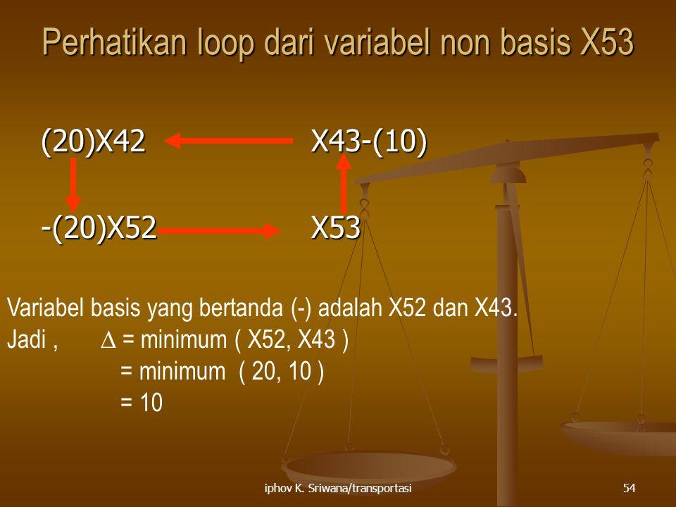 iphov K. Sriwana/transportasi54 Perhatikan loop dari variabel non basis X53 (20)X42X43-(10) -(20)X52X53 Variabel basis yang bertanda (-) adalah X52 da