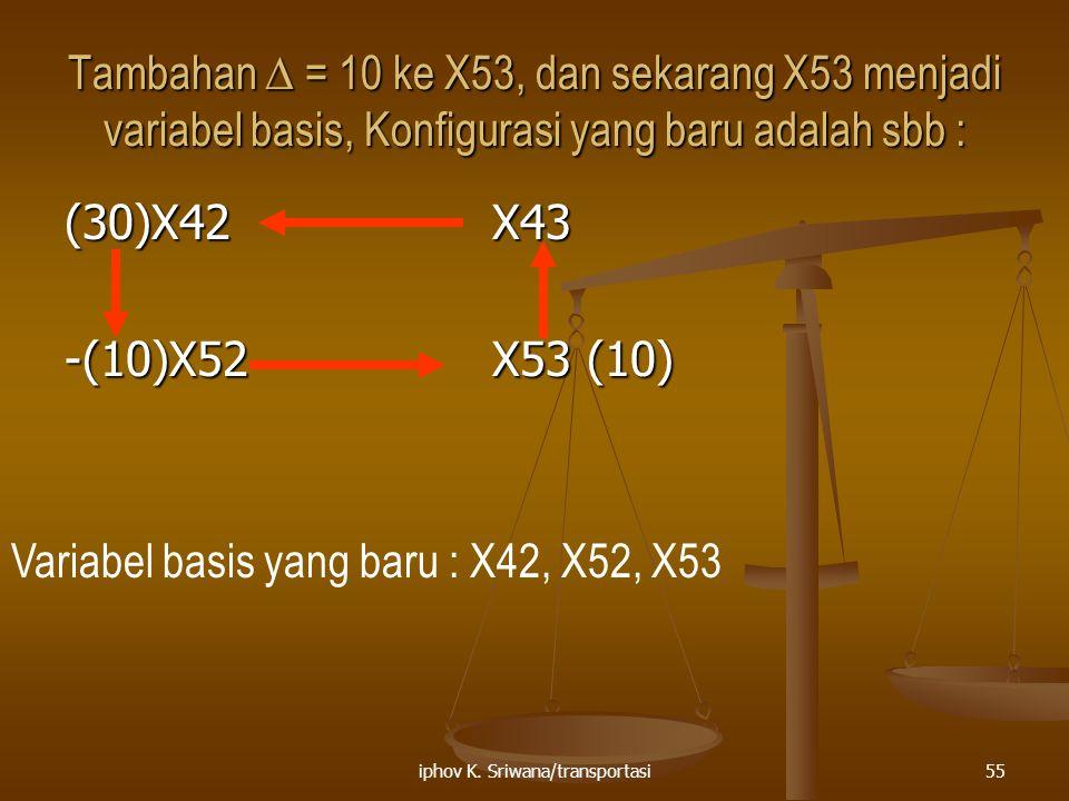 iphov K. Sriwana/transportasi55 Tambahan ∆ = 10 ke X53, dan sekarang X53 menjadi variabel basis, Konfigurasi yang baru adalah sbb : (30)X42X43 -(10)X5