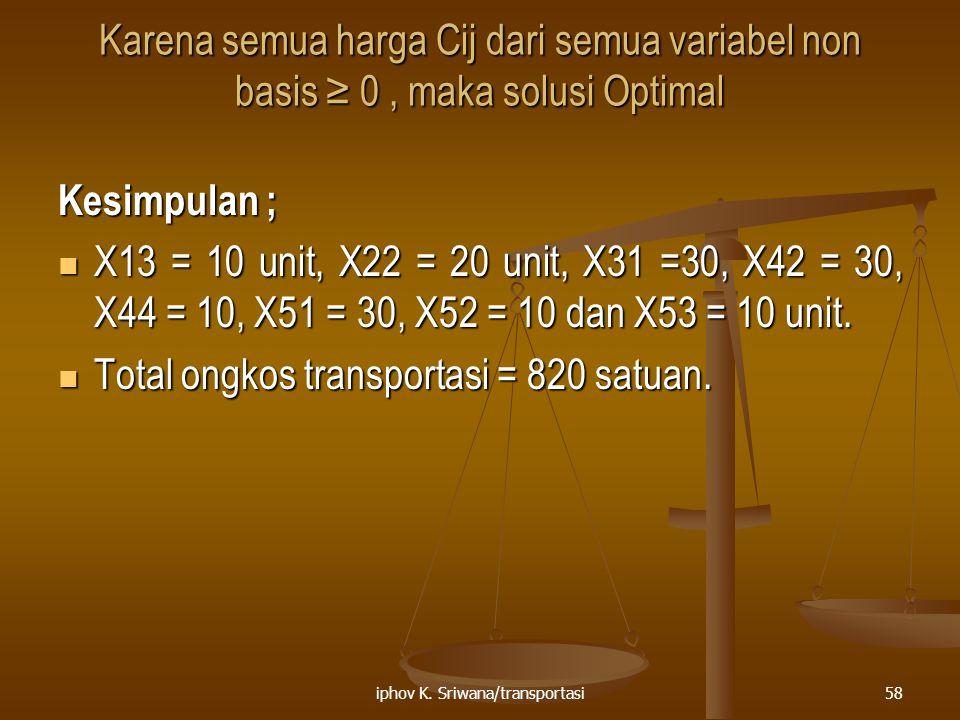 iphov K. Sriwana/transportasi58 Karena semua harga Cij dari semua variabel non basis ≥ 0, maka solusi Optimal Kesimpulan ; X13 = 10 unit, X22 = 20 uni