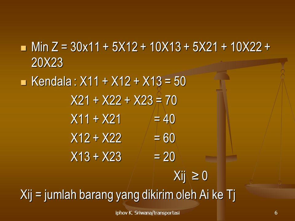 iphov K. Sriwana/transportasi6 Min Z = 30x11 + 5X12 + 10X13 + 5X21 + 10X22 + 20X23 Min Z = 30x11 + 5X12 + 10X13 + 5X21 + 10X22 + 20X23 Kendala : X11 +