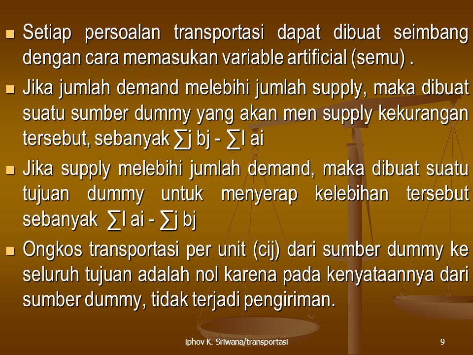 iphov K. Sriwana/transportasi9 Setiap persoalan transportasi dapat dibuat seimbang dengan cara memasukan variable artificial (semu). Setiap persoalan