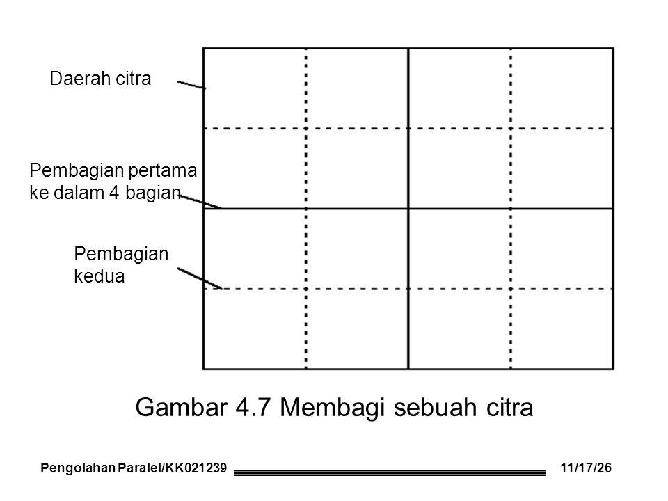 Gambar 4.7 Membagi sebuah citra Pengolahan Paralel/KK021239 Daerah citra Pembagian pertama ke dalam 4 bagian Pembagian kedua Pengolahan Paralel/KK02123911/17/26