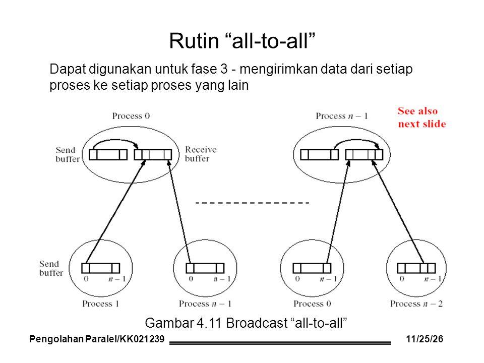Rutin all-to-all Dapat digunakan untuk fase 3 - mengirimkan data dari setiap proses ke setiap proses yang lain Gambar 4.11 Broadcast all-to-all Pengolahan Paralel/KK021239 11/25/26