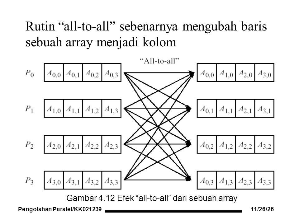 Rutin all-to-all sebenarnya mengubah baris sebuah array menjadi kolom Gambar 4.12 Efek all-to-all dari sebuah array Pengolahan Paralel/KK021239 11/26/26